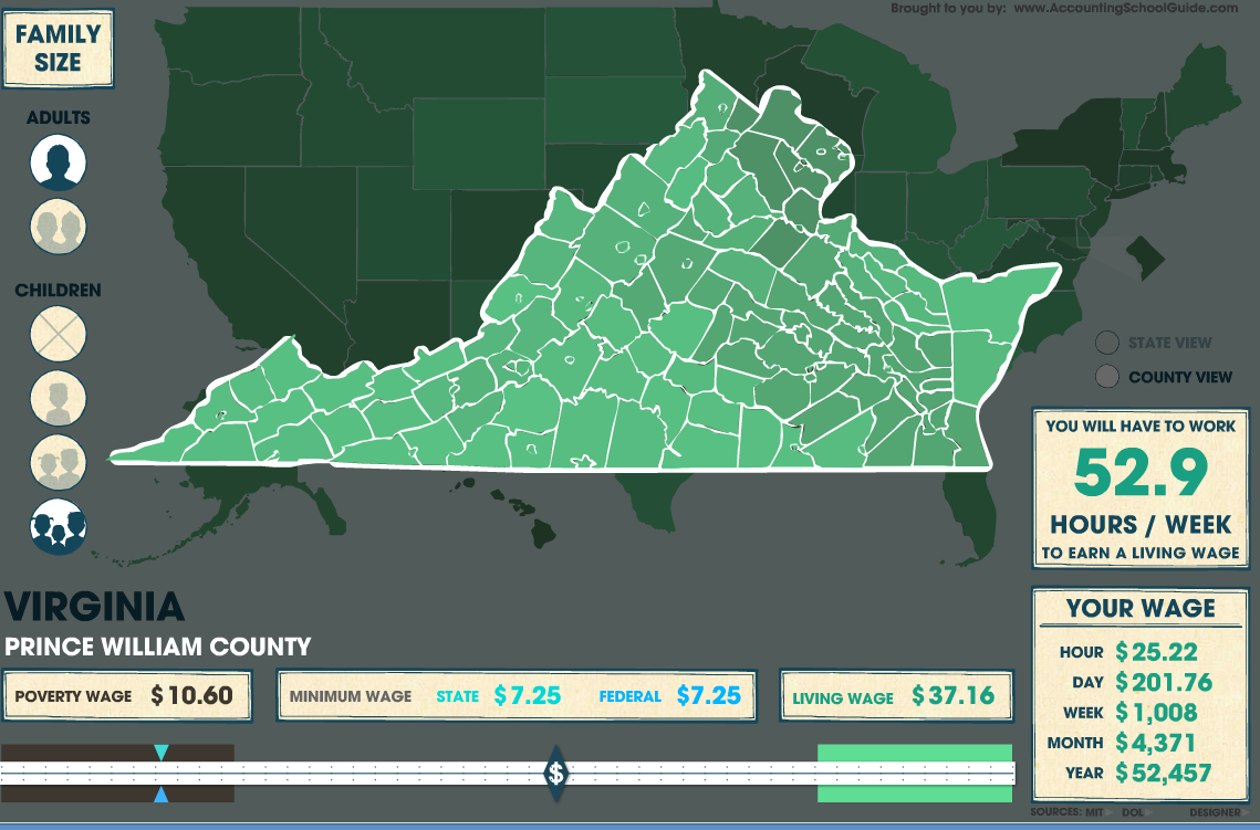 Are You Earning A Living Wage - Living wages in the us map