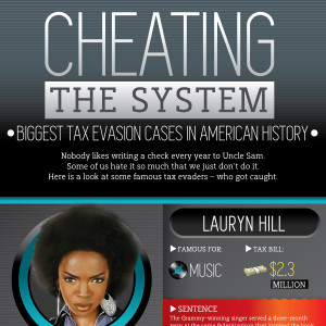 Cheating-the-System